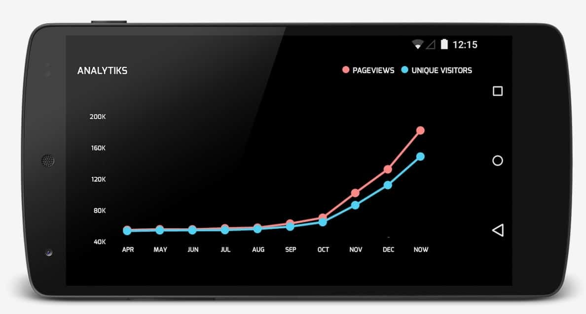 analytiks android app