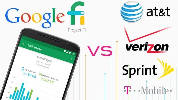 google-vs-verizon