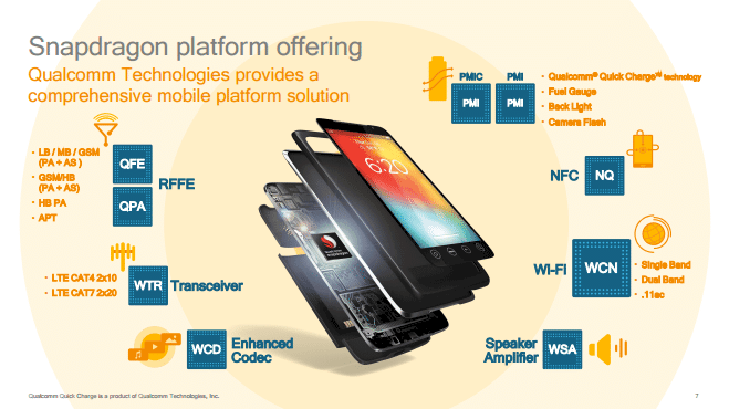 Qualcomm_Snapdragon_653