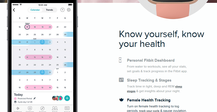 Fitbit Female Period Tracking