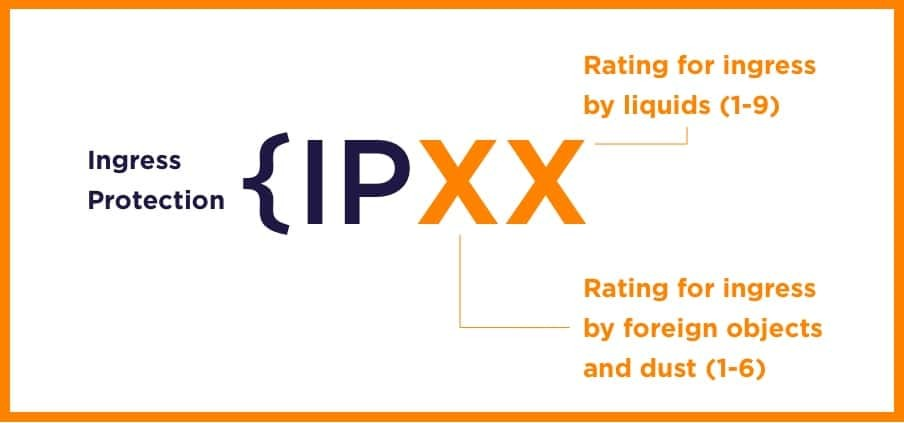 IP ratings 2