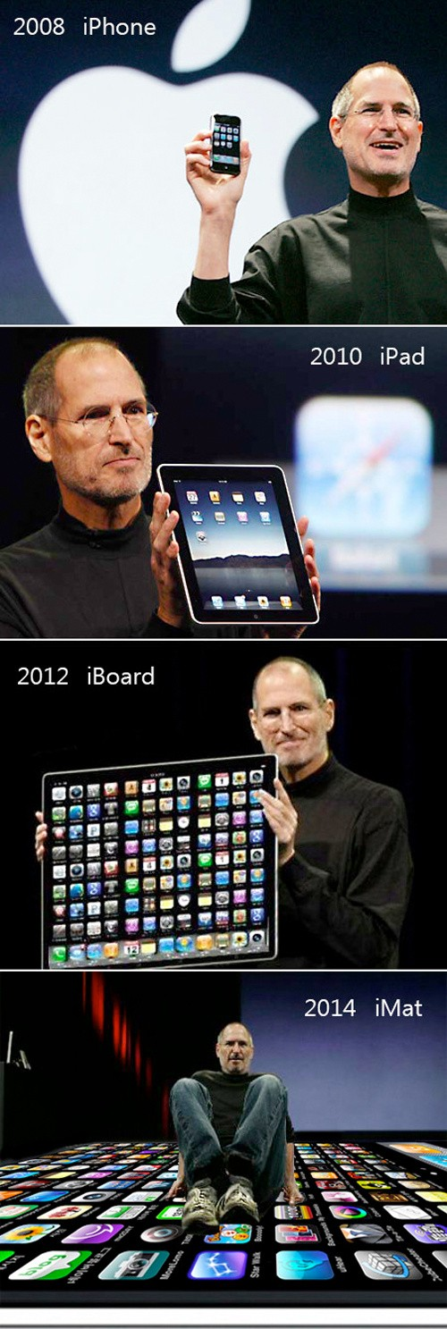 apple-ipad-imat-iboard