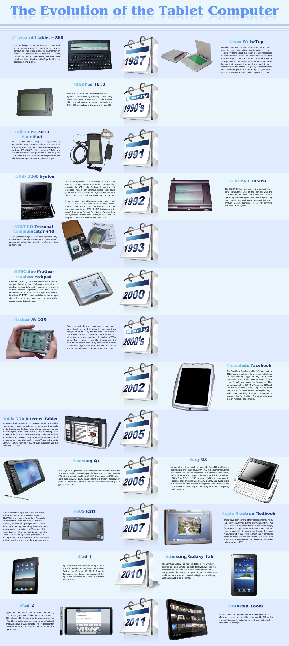 tablet-computers