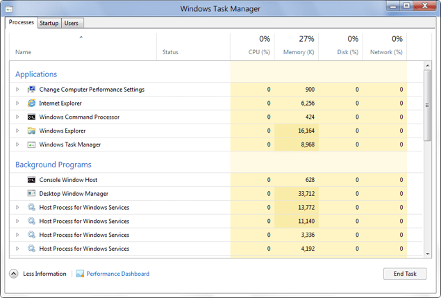 Windows 8 - Task Manager