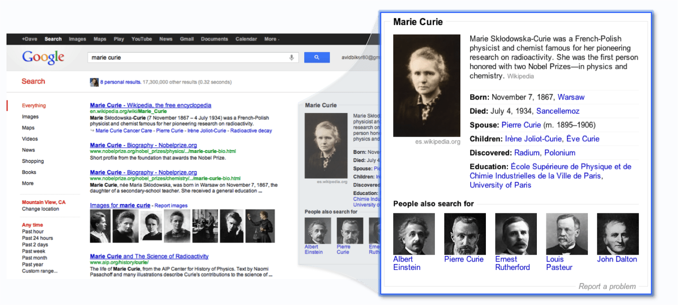 Marie curie knowledge graph