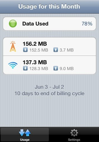 DataMan - Real Time Data Usage Manager