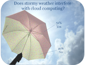 Stormy Weather Interferes With Cloud Computing, US Survey Reveals