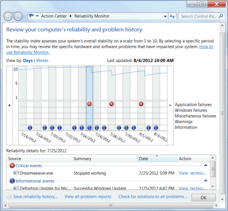 reliability monitor 1