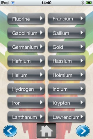 Chemical Elements Pro