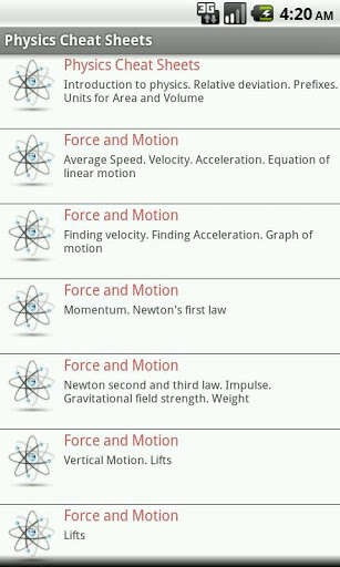 Physics Cheat Sheets FREE