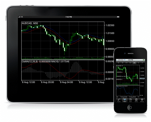 MetaTrader5_iOS-forex-apps-free
