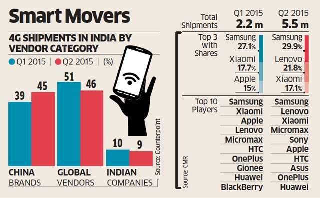 chinese-vs-indian-oems