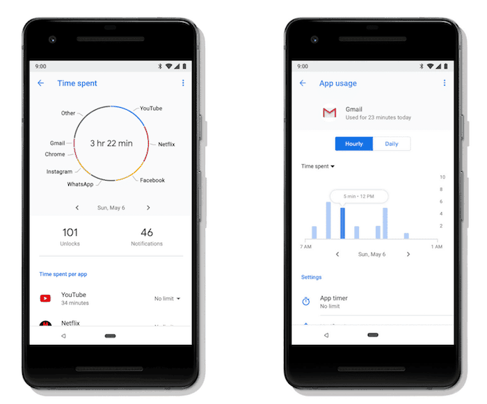 Android's new Digital Wellbeing Features will Assist you Fight Off Smartphone Addiction