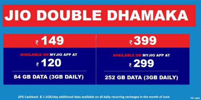 Reliance Jio Offers 1.5GB Extra Data per Day for all Users along with Cashback Offers