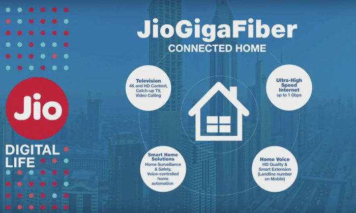 Reliance Jio GigaFiber Connected Home Platform [Explained]