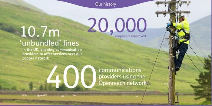 uk openreach