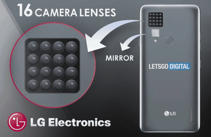 LG Could be Testing a Smartphone with 16 Cameras
