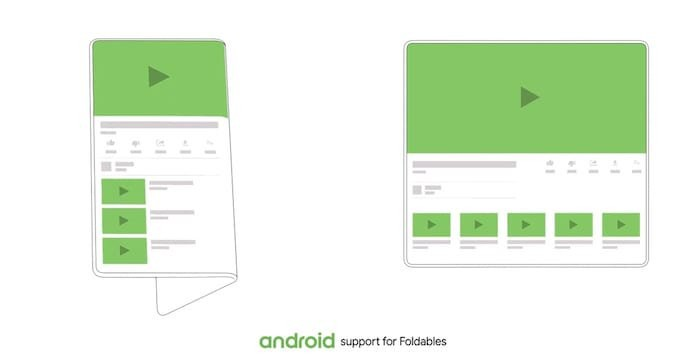 android q foldables