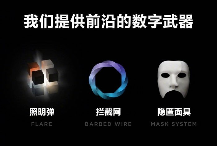 MIUI 12 Privacy Features