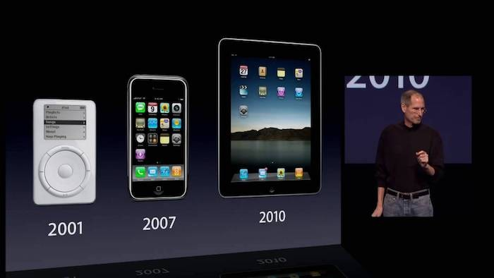 Ten years, Ten Amazing facts about the iPad