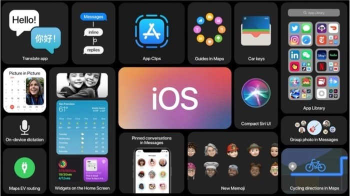 Top 14 Features You Should Look Out for on iOS 14!