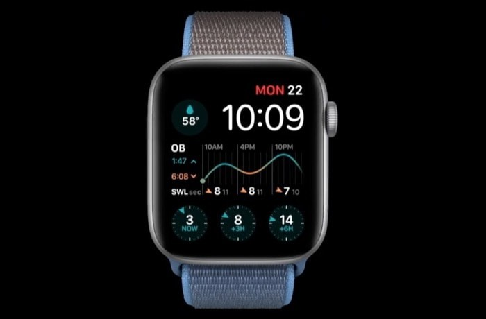 watchos ritch complications