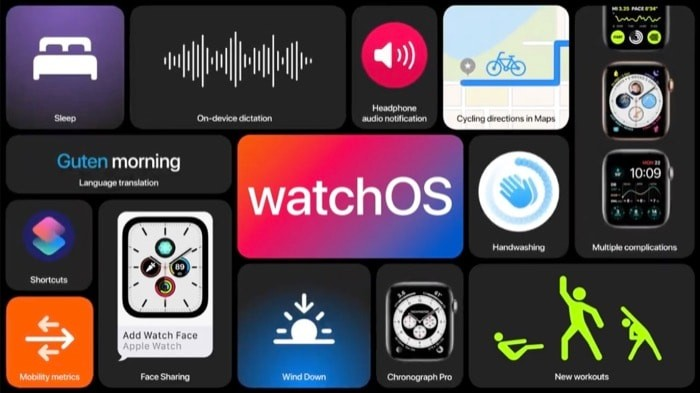 Top 7 Features You Should Look Out for on WatchOS 7!