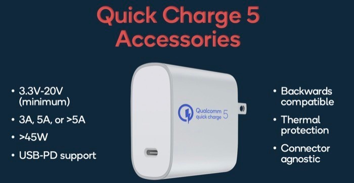 Qualcomm Quick Charge 5 Accessories