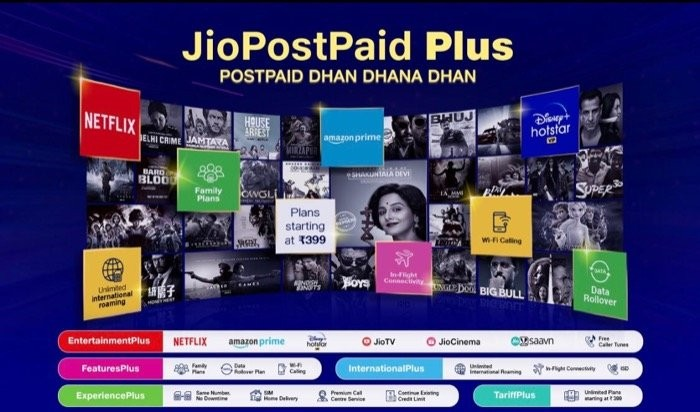 Reliance Jio PostPaid Plus Plans: Everything you need to know