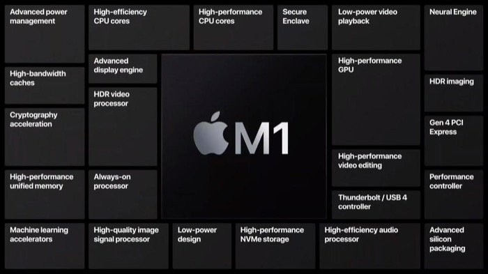 Apple M1 and its advantages