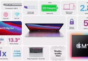 Everything You Need to Know about the All-New MacBook Pro 13 with Apple's M1 Chip