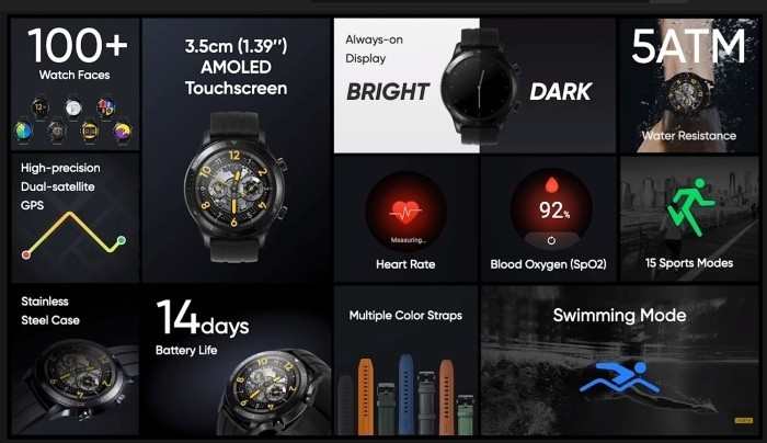 Realme Watch S Pro specifications