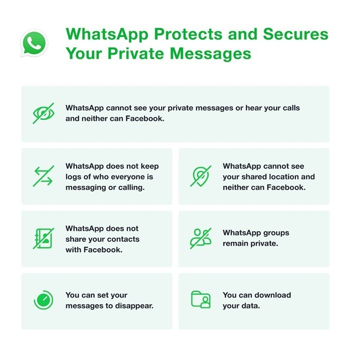 WhatsApp privacy policy highlights