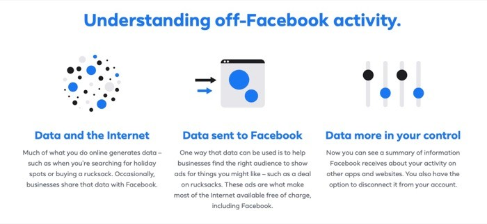 Understanding Off-Facebook activity