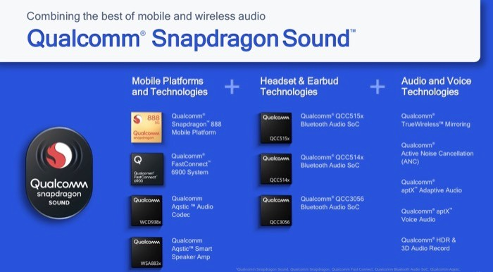 Qualcomm Snapdragon Sound key components