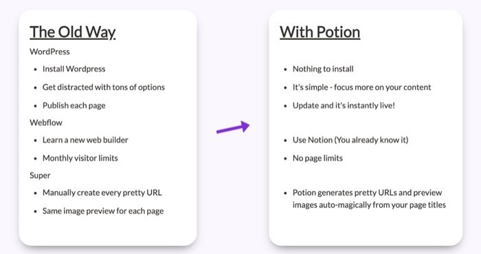 Notion as a CMS
